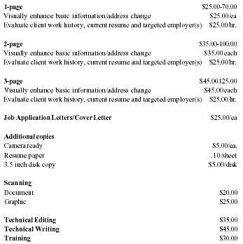 freelance editor v1 business plan executive summary management