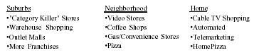Virtual shopping mall business plan