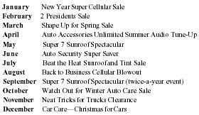 Auto Accessories and Detailing v1 Business Plan - Business ...