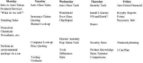 business plan for computer accessories