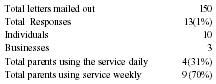 sample cover letter for internal job vacancy