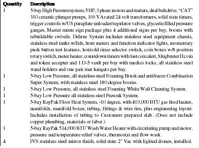 Car Wash Business Plan Business Plan Executive Summary
