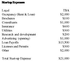 start up expenses