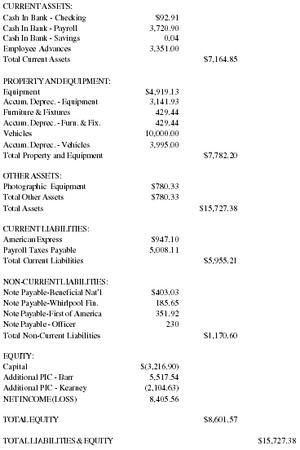 balance sheet template insurance agent 13 Things Your Boss
