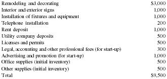 Gift Store Business Plan Business Plan - Statement of purpose ...