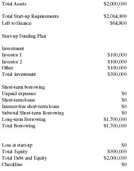 betting shop business plan