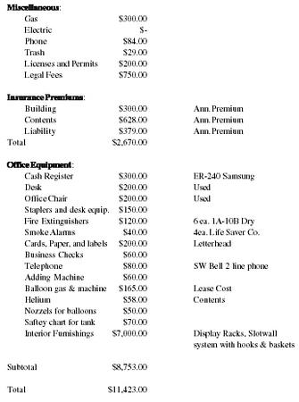 Party Supply Store Business Plan