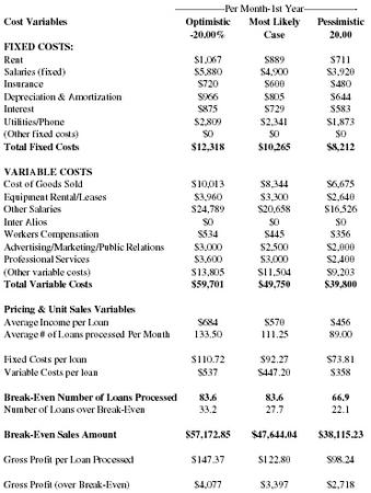 business plan for mortgage lender