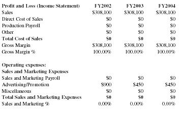 counseling center business plan executive summary company summary