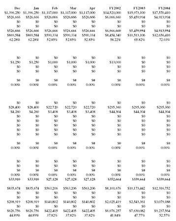 Grocery Store Business Plan Executive Summary Company Summary Products Market Analysis Summary