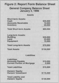 Delightful Figure 2: Report Form Balance Sheet General Company Balance Sheet January  2,1999