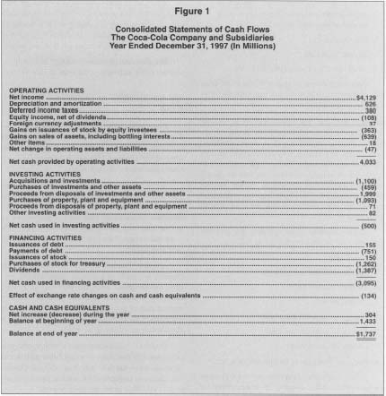 Cash Flow Statement - expenses