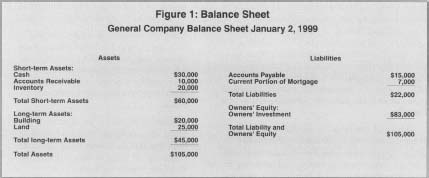 financial statements benefits expenses