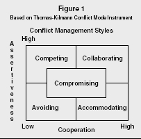 Conflict resolution techniques accommodating meaning