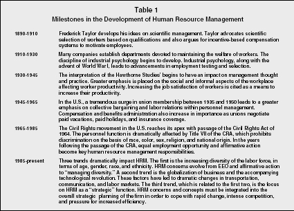 Human Resource Management - Organization, Levels, System, Manager