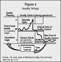 philosophies of deming and juran