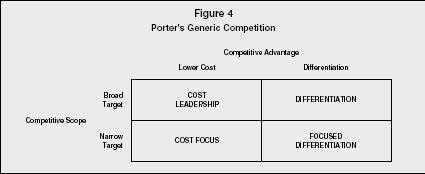 integrated cost leadership differentiation strategy examples