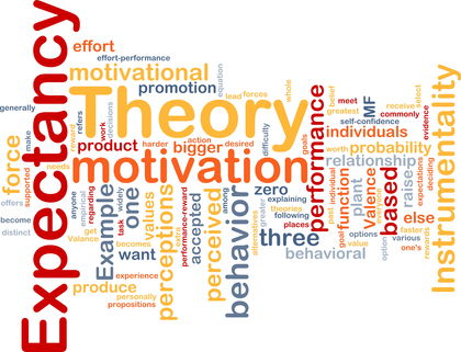 organizational behavior theories