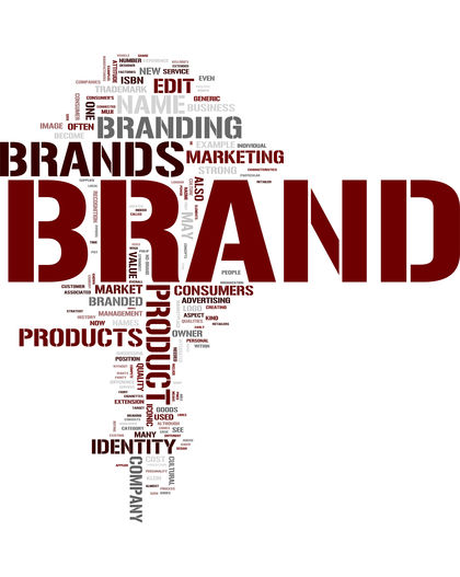 brands and brand names type benefits the brand concept