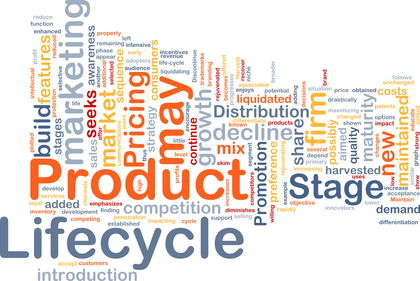 Cycle Time System Examples Definition School Company