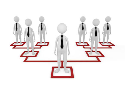 Delegation Organization Style Manager Type Company Business Benefits Of Delegation