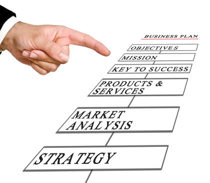 ... business resource products or plan plan software but a business