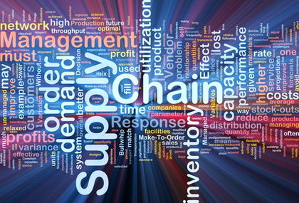 supply chain references